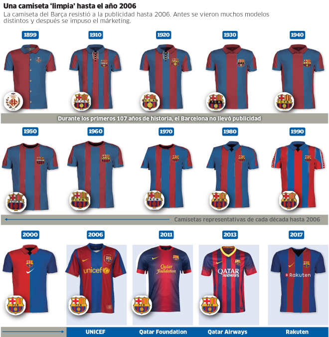 cheap for discount 48242 69715 Barcelona continue modern sponsorship tradition | MARCA in ...