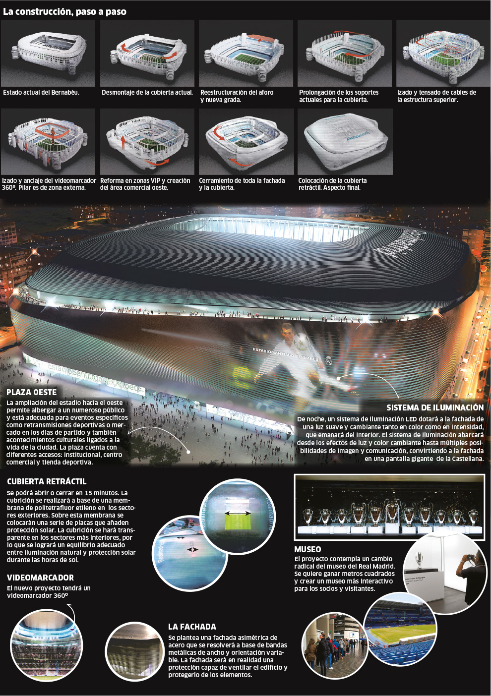 The New Bernabeu - Page 6 Ordenador