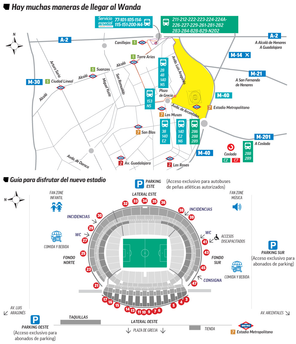 How to get to Atletico Madrid's Estadio Wanda ...
