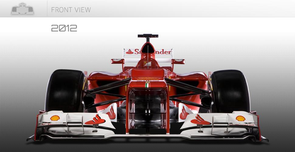 Front view of Ferrari F2012