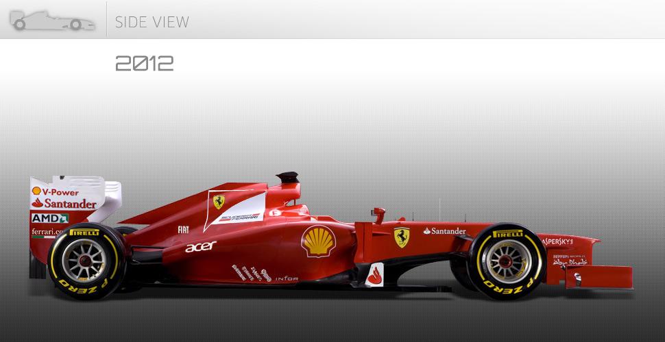 Side view of Ferrari F2012