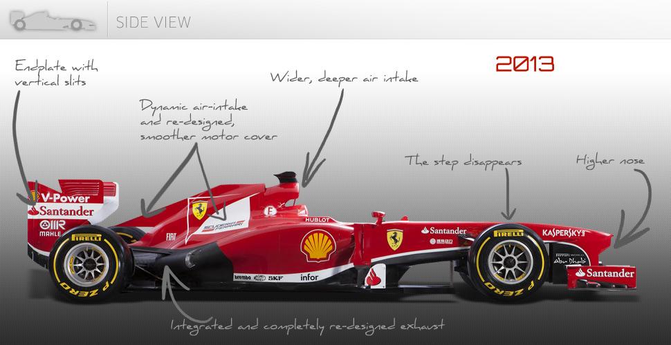 Side view of Ferrari F138