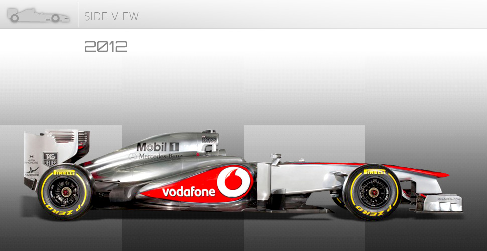 Side view of McLaren MP4-27