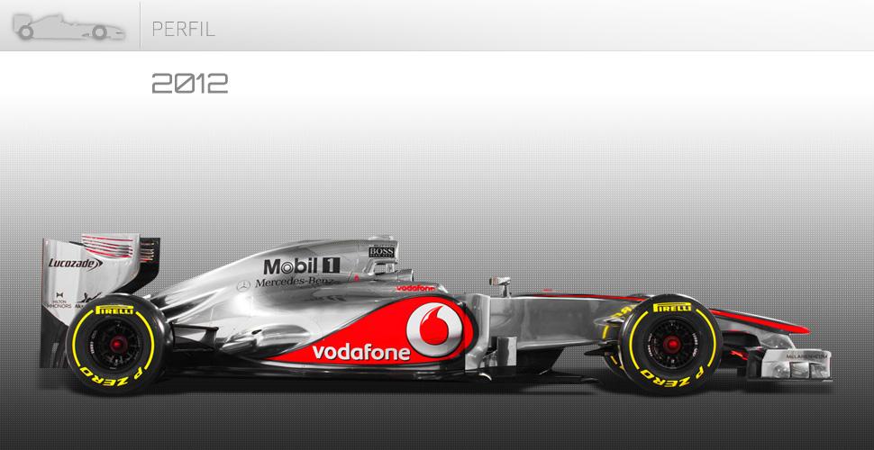 Vista de perfil del McLaren de 2012