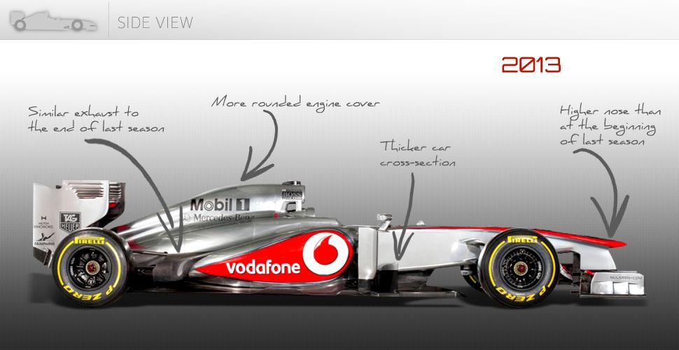 Side view of McLaren MP4-28