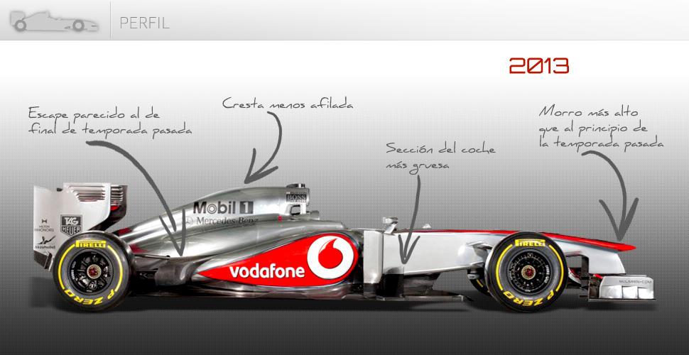 Vista de perfil del McLaren de 2013