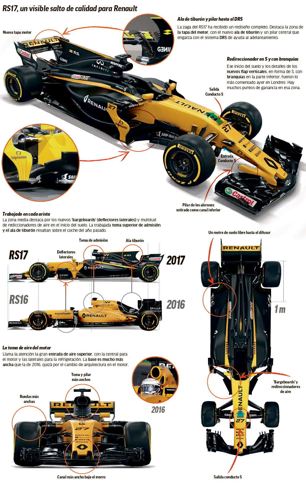Re: Renault F1 Team UP y tecnica en general
