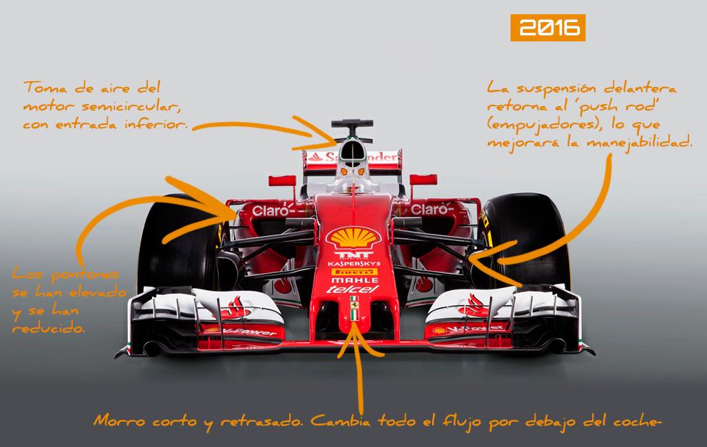 Vista de frente del Ferrari SF16-H de 2016