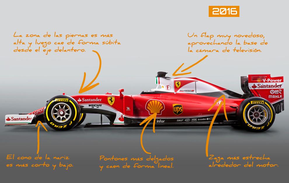 Vista de perfil del Ferrari SF16-H de 2016