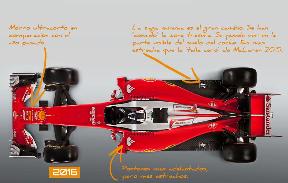 Vista cenital del Ferrari SF16-H de 2016