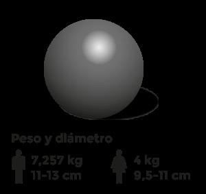 Atletismo: peso