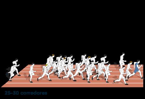 Atletismo: Corredores de 10.000 metros