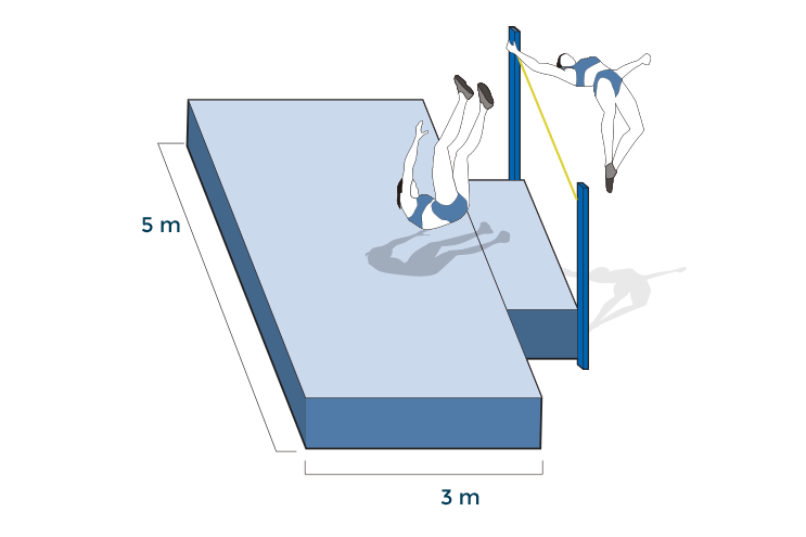 Atletismo: salto de altura