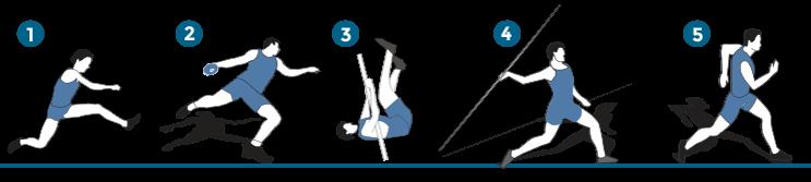 Atletismo: Pruebas del segundo día de decatlón
