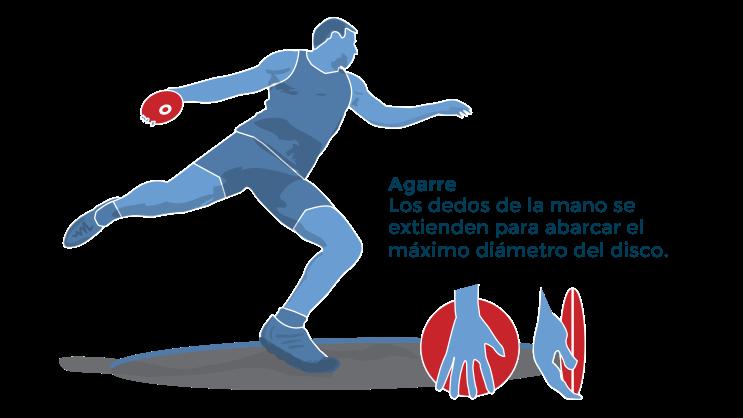 Atletismo: lanzamiento de disco