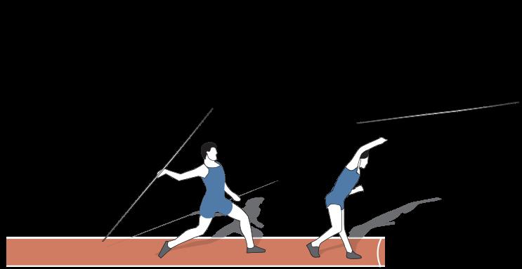 Atletismo: lanzamiento de jabalina