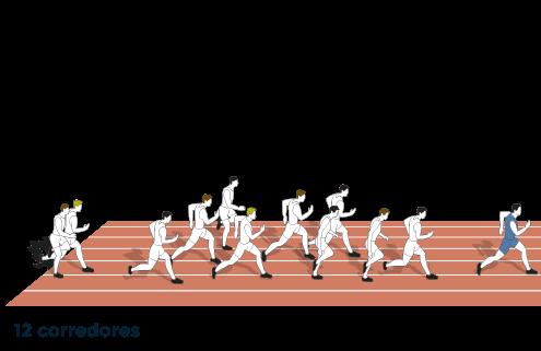 Atletismo: Corredores de larga distancia