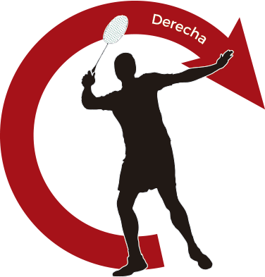 Técnica de raqueta en bádminton