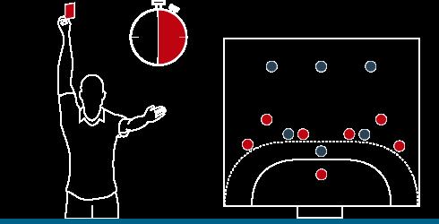 Nueva regla de los últimos 30 segundos en balonmano