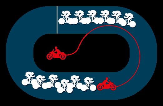 Ciclismo en pista: Keirin