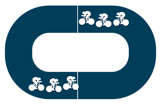 Ciclismo en pista: Velocidad por equipos