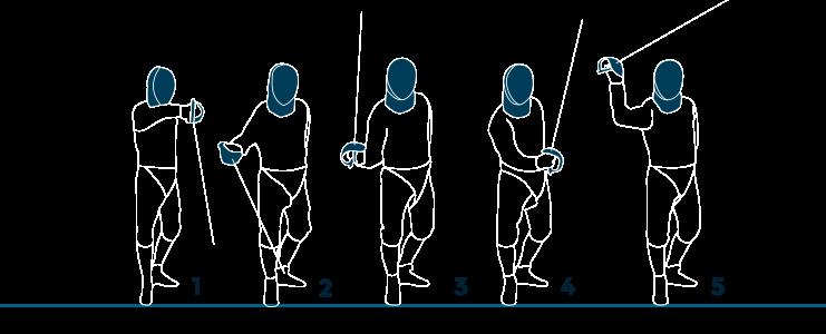 Paradas básicas de la esgrima