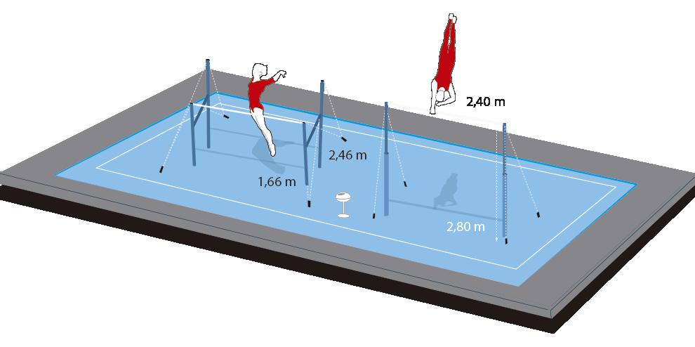 Aparatos de paralelas asimétricas y barra fija en la gimnasia artística
