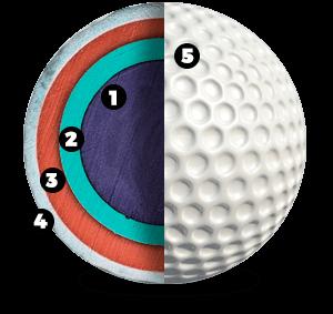 Golf. Bola
