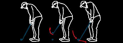 Golf. Acercar la bola al hoyo
