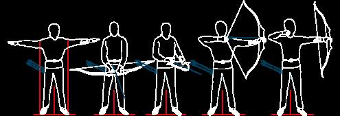 Tiro con arco: movimiento del arquero