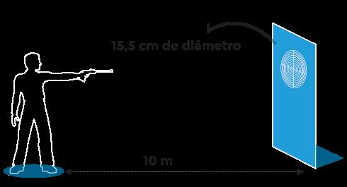 Campo de tiro de pistola de aire 10m.