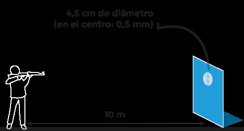 Campo de tiro de rifle de aire 10m.