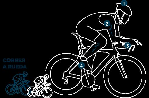 Ciclismo en triatlón