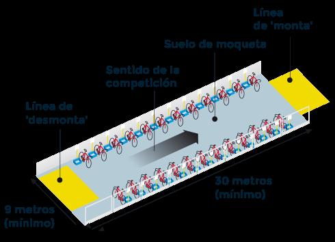 Zona de transición en triatlón