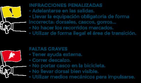Penalizaciones en triatlón