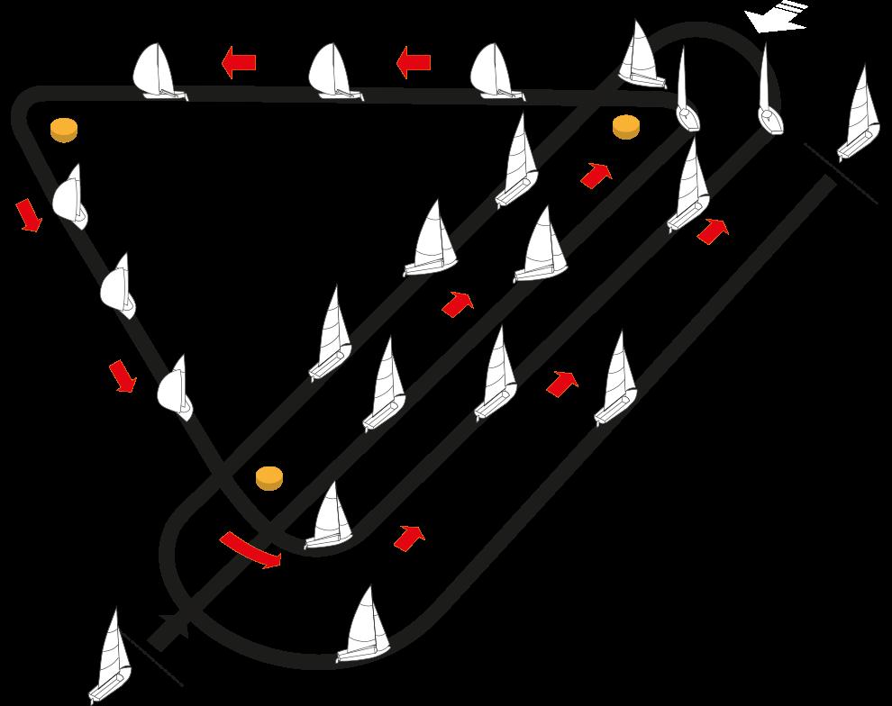 Vela. Campo de regatas